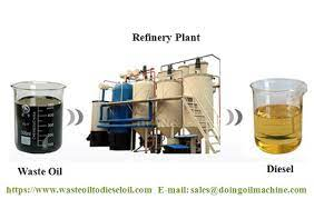 used motor oil to sel fuel refinery