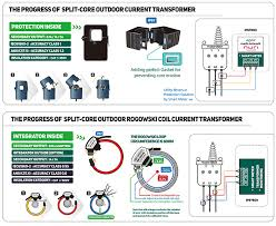 power quality meter branch circuit power meter revenue grade in addition j d s new jrf moi jos split core outdoor cts are cost effectiveness making them part of the perfect solution