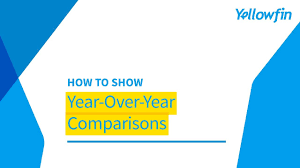 Yoy Comparison Chart Year Over Year Comparison Data Sources Community