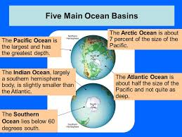 ocean by size oceans earth water world 70 of earths surface is covered with
