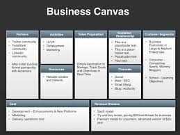 Marketing Plan Presentation Template Investor Presentation Slides