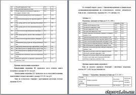 Банковское кредитование юридических лиц пути оптимизации  Проведенное в ходе дипломного проектирования исследование позволяет сделать следующие выводы и сформулировать следующие рекомендации