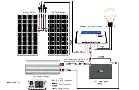 solar wiring diagram wire the cheap solar panel system solar power
