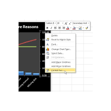 How To Make A Pareto Chart In Excel 2007 2010 With