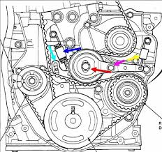 I need a picture showing the timing marks on a 1992 honda Accord additionally Honda Civic Timing Belt Replacement  Quick Look  1998 in addition Honda Civic How to Replace Timing Belt and Water Pump   Honda Tech furthermore Honda Prelude Questions   Trying to put timing belt on my 91 honda furthermore Timing belt Tension Correct  91 accord   YouTube additionally 1995 Honda Accord Nut on Crank Pully Timming Belt Marks as well Honda Accord Timing Belt Replacement Cost Estimate moreover 1992 Honda Accord Serpentine Belt Routing and Timing Belt Diagrams additionally  together with 1991 Honda Accord Serpentine Belt Routing and Timing Belt Diagrams further How to replace a crankshaft timing seal  Tips and Tricks   YouTube. on 91 honda accord timing belt repment