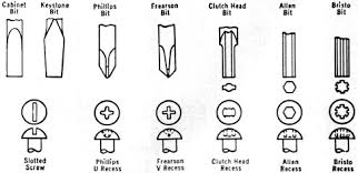 Screw Head Styles Chart Screws Styles Sizes And Shapes November 1960 Popular