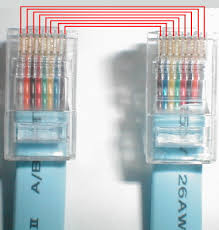 rs 232 pinouts cables cisco console cable is a rollover identifying the pins