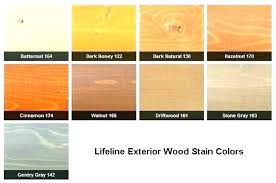 Minwax Oil Based Stain Color Chart Minwax Outdoor Stain Wood Colors On Maple Oil Based Deck