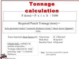 Punch Tonnage Chart 1 Basic Punching Theory Tt 2010