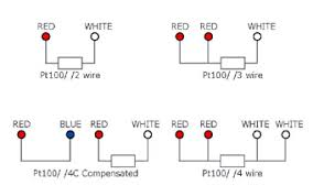how sensors work thermocouples platinum resistors are most commonly 100 ohms at 0 °c and 138 51 ohms at 100 °c they are available in different grades according to the accuracy required