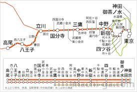 中央 線 路線 図