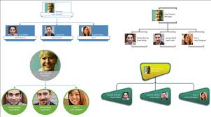 Visio Organisation Chart Template Visualize Your Organization Like Never Before In The New