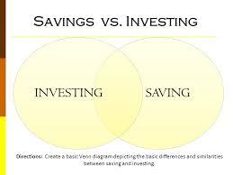 Mutual Information Venn Diagram Venn Diagram Comparing Single Stocks And Mutual Funds Barca