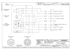 garmin 7 pin wiring diagram on garmin images free download wiring 7 Pin Trailer Connector Diagram garmin 7 pin wiring diagram 6 7 pin trailer wiring diagram pickup 7 pin trailer connector diagram 7 pin trailer connection diagram