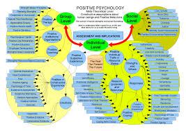positive psychology smith
