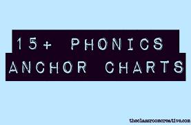 Oi Oy Anchor Chart Phonics Anchor Chart Ideas