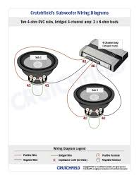 quick guide to matching subs amps how to put together the best david the only safe way i know of to hook two dvc 4 ohm subs to a 4 channel amp is like this diagram
