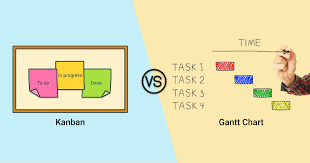Gantt Charts Vs Kanban What To Use For Your Project