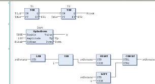 functional block diagram of plc in ppt the wiring diagram Plc Wiring Diagram functional block diagram of plc in ppt the wiring diagram plc wiring diagrams pdf