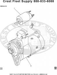 Bmw E53 Stereo Diagram