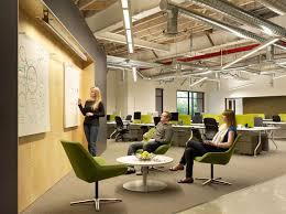 facebook home office. Office Chair Decor Tips Ideal Living Furniture Warehouse Mezzanine Modular Home Partitions Closet Design Creative Homemade Facebook N