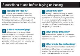Buying Versus Leasing How To Make The Right Choice Medical