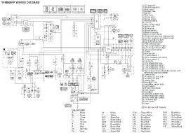 wiring diagram for 2009 yamaha grizzly wiring diagram option 660 grizzly wiring diagram wiring diagram 660 grizzly wiring diagram wiring diagram for you 660