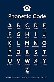 The phonetic alphabet is the list of symbols or codes that shows what a speech sound or letter sounds like in english. Amazon Com Posters Uk Nato Phonetic Alphabet Educational Laminated Poster Measures 23 5 X 16 5 Inches 59 4 X 42 Cm Approx Posters Prints