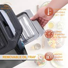 In this review, we've collected a variety of different when reviewing indoor grills, it's important to look at the different features and understand why they're important so you can decide what's right for. Kitchen Academy Indoor Infrared Grill Portable Non Stick Electric Tab Alphamarts