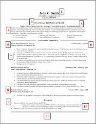 How Ro Make A Resume Amazing How Do You Create A Resume Simple Set Up A Resume R Sum Builder