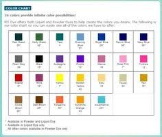 Rit Fabric Dye Color Chart Where To Buy Rit Fabric Dye Colors Chart Rit Dye