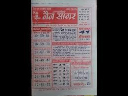 Desawar Faridabad Gaziyabad Gali Trick Weekly Upcoming Chart