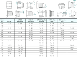 Copper Pipe Fittings Chart Nload Co
