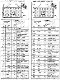2003 pontiac aztek fuse box diagram vehiclepad 2003 pontiac aztek fuse box diagram aztek home wiring diagrams