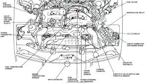 pictures of 1991 nissan 300zx engine diagrams wiring diagram for nissan 300zx engine diagram at Nissan 300zx Diagram