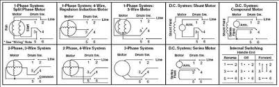 220 1 phase reversing switch drum switch wiring diagram jpg