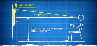 tv positioning vantage point tv height