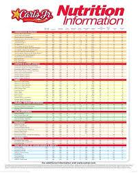 cheeseburger nutrition facts nutrition facts mcdonalds double cheeseburger no bun