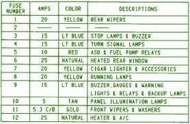 fuse box car wiring diagram page 295 1995 jeep wrangler fuse box map