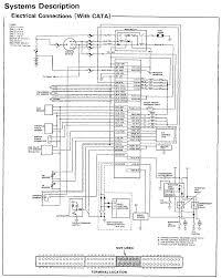 39 new gsr wiring harness diagram dreamdiving gsr engine harness diagram gsr wiring harness diagram luxury 1990 acura integra radio wiring diagram 1991 acura integra of 39