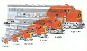 Model Train Scales Chart Train Model Design Model Train Scale Comparison Chart