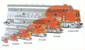 Train Model Design Model Train Scale Comparison Chart