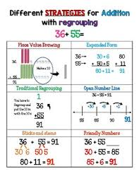 Addition With Regrouping Anchor Chart Worksheets Teaching