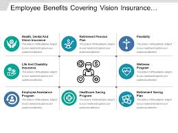 Vision Assistance Employee Benefits Covering Vision Insurance Flexibility