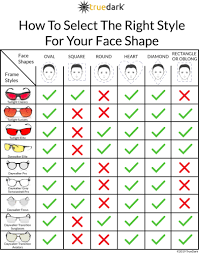 How To Choose The Best Frames For Your Face Truedark