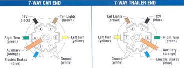 boat trailer wiring diagram 5 pin full
