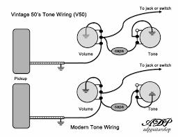 p pickup wiring diagram wiring diagram and schematic design wiring diagram gibson les paul jr throbak 50 39 s 4 conductor wiring