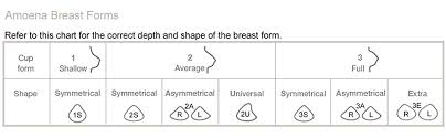 Amazon Com Amoena Womens Balance Shaper Oval Thick Clothing