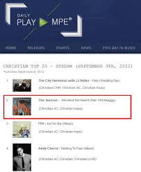Christian Music Charts 2012 The Sunrise Official Website Jesus Praise Band Christian