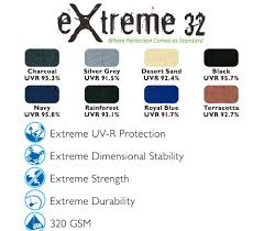 Shade Sail Colour Chart Color Choices For Rainbow Shade Fabric Extreme 32 Range